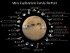infografika_wyprawy_na_marsa